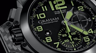 Nouvelle Chronofighter Oversize Style & Tendance