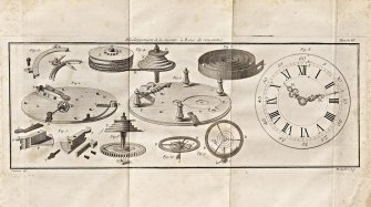 The 18th century taste for science and technology