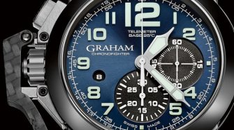 Chronofighter Oversize Ref.2CCAC.U01A Trends and style
