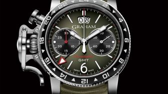 Chronofighter Vintage GMT Trends and style