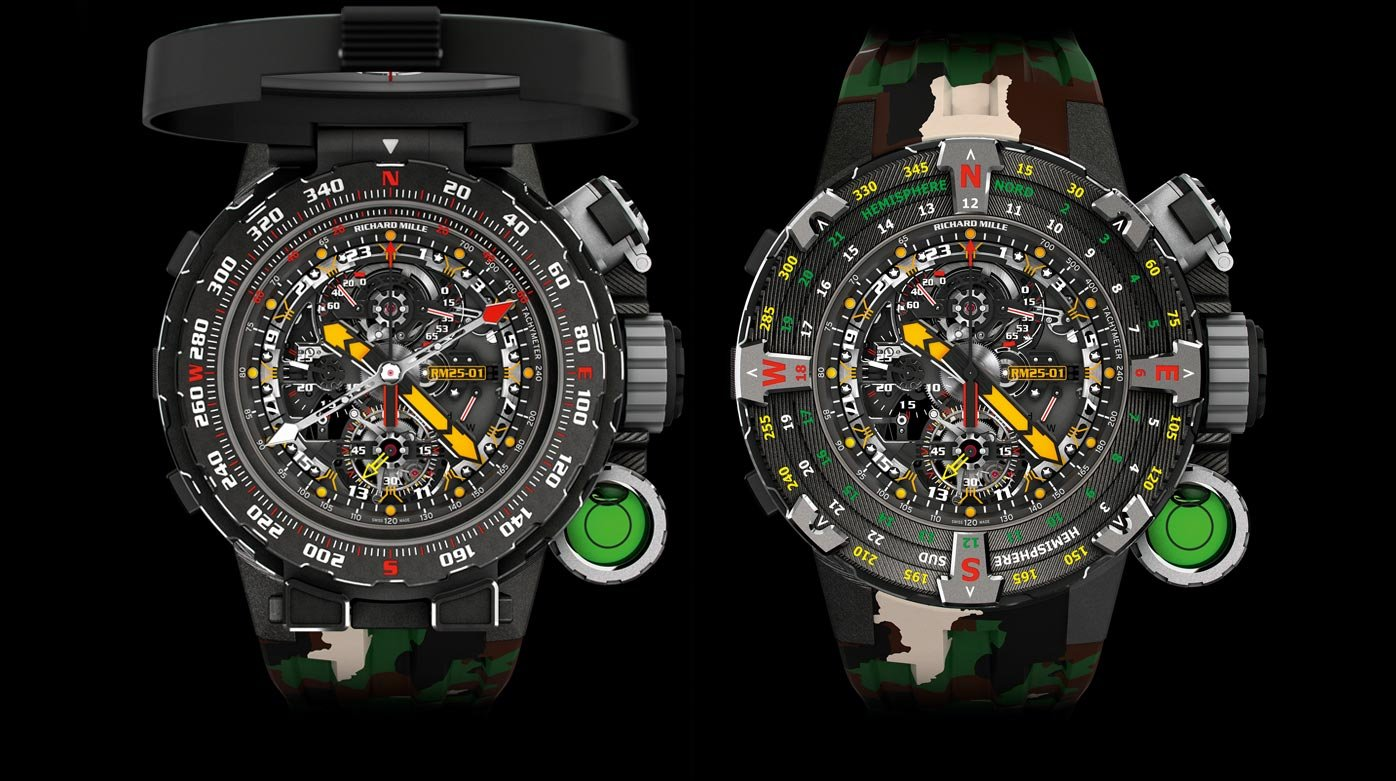 Why not...? - Superheroes and the Richard Mille RM 25-01