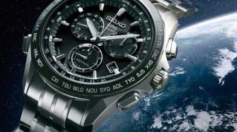 Astron Wrist Review Trends and style